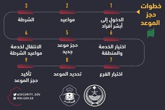 حجز مواعيد الشرطة أبشر 1442 خدمة جديدة وزارة الداخلية