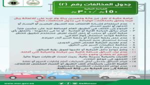 المخالفات المرورية الجديدة في السعودية1442