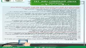 المخالفات المرورية الجديدة في السعودية 1442